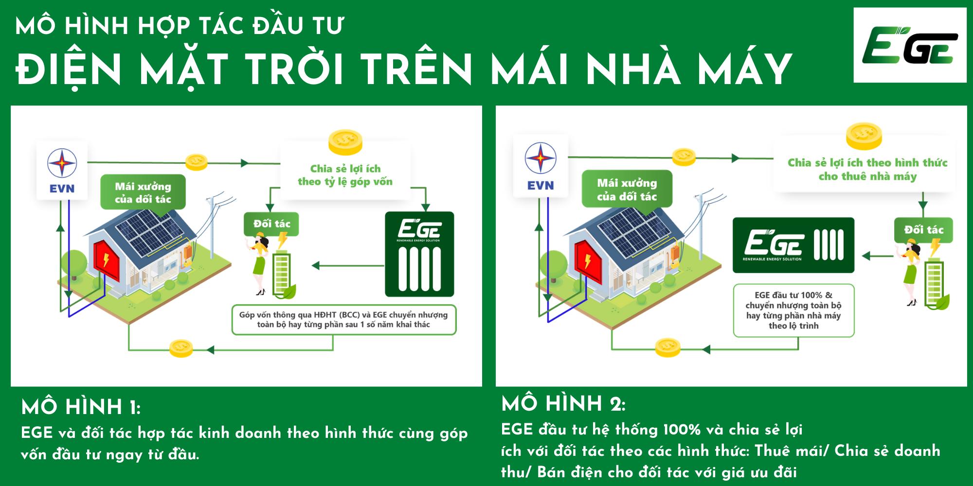 EGE điện mặt trời mái nhà máy mô hình